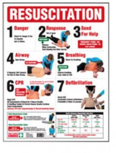 Colour resuscitation chart